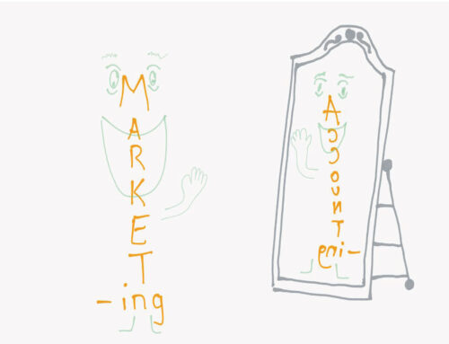 How do Marketing Steps Mirror Accounting Steps?